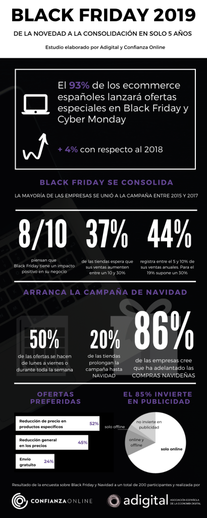 Black Friday 2019_Estudio Adigital-Confianza Online